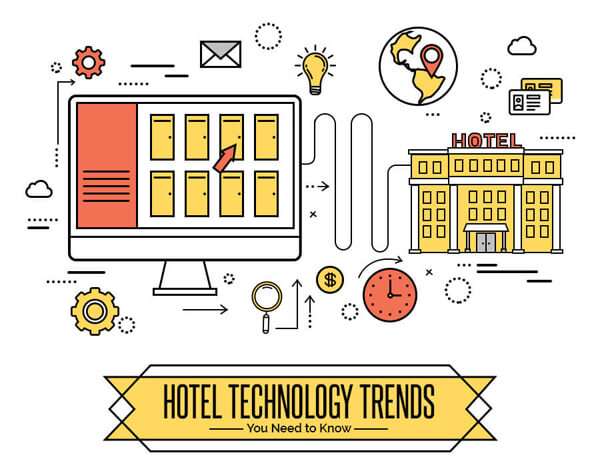 Hotel-Technology-Trends-infographic-plaza-thumb