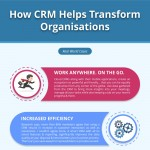 How-CRM-Helps-Transform-Organisations-infographic-plaza
