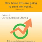 How-Home-Lifts-Save-The-World-infographic-plaza