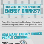 How-Much-Do-You-Spend-On-Energy-Drinks-infographic-plaza