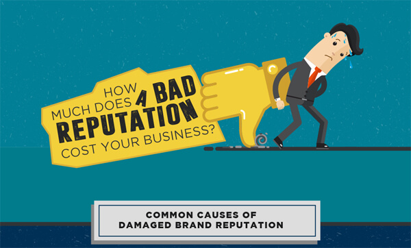 How-Much-Does-a-Bad-Reputation-Cost-Your-Business-infographic-plaza-thumb
