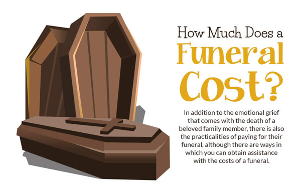 How-Much-Does-a-Funeral-Cost-Infographic-plaza-thumb