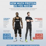 How-Much-Protein-Do-I-Need-Infographic