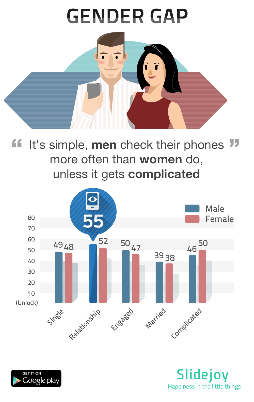 How -Often-Do-You-Check-Your-Phone-infographic-plaza
