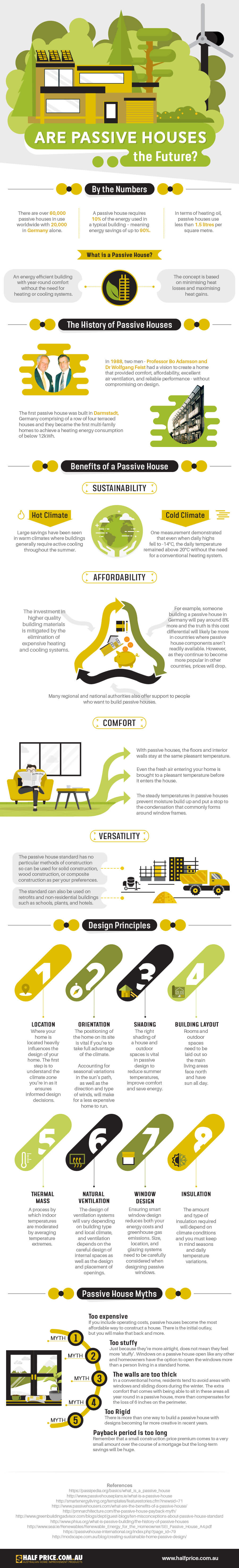 How-Passive-Houses-Can-Help-the-Environment-infographic-plaza