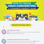 How-To-Create-High-Converting-Ecommerce-Product-Pages-infographic-plaza
