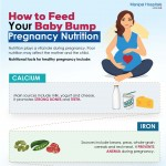 How-To-Feed-Baby-infographic-plaza