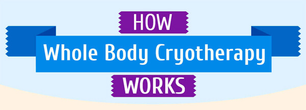 How-Whole-Body-Cryotherapy-Works-infographic-plaza-thumb