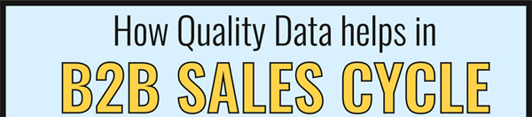 How-quality-Data-helps-in-B2B-sales-cycle-infographic-plaza-thumb