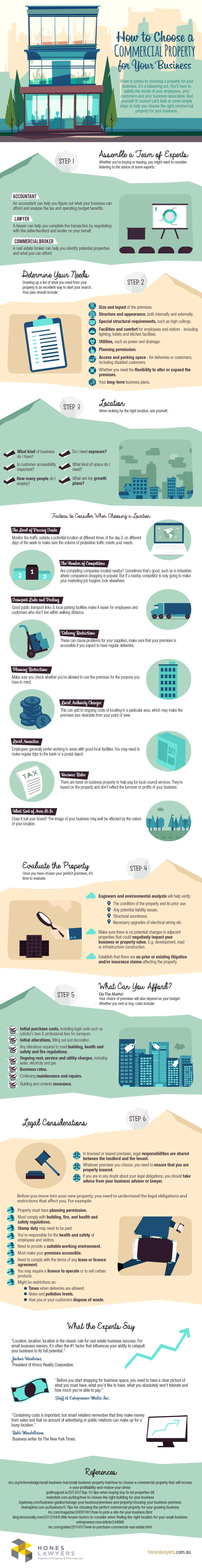 How-to-Choose-A-Commercial-Property-for-Your-Business-infographic