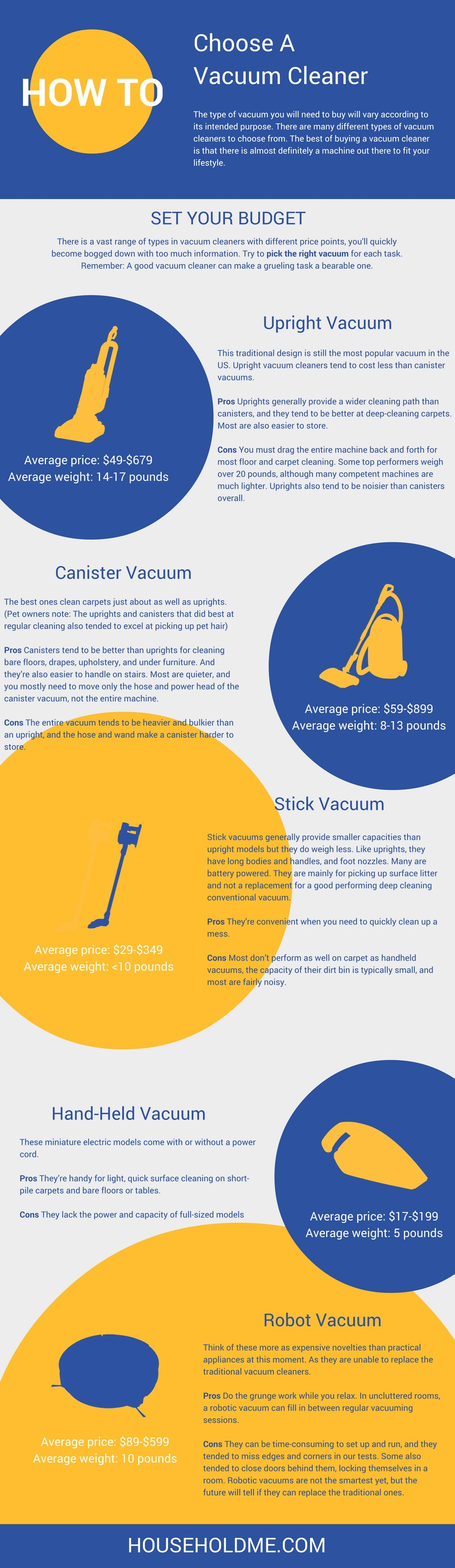 How-to-Choose-a-Vacuum-Cleaner-infographic-plaza