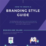How-to-Create-a-Branding-Style-Guide-Oubly-infographic-plaza