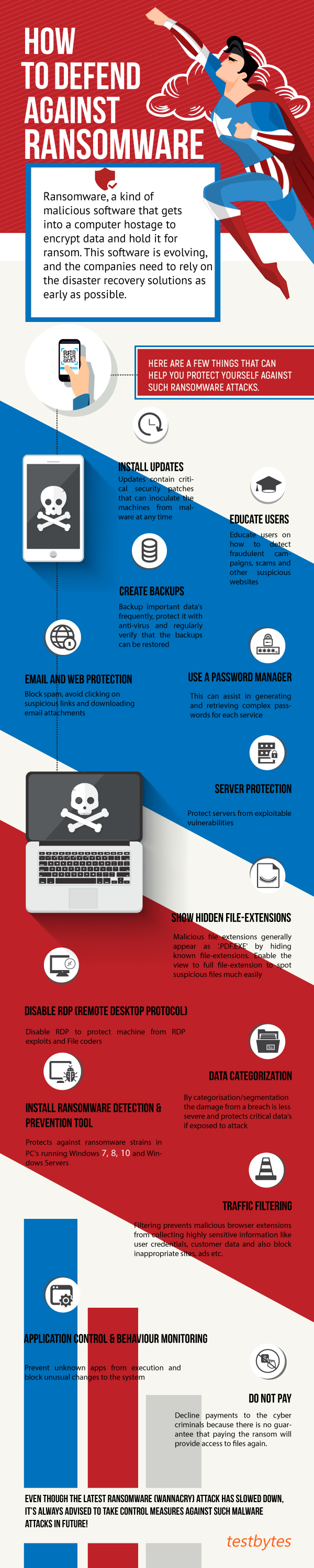 How-to-Defend-Against-Ransomware-infographic-plaza