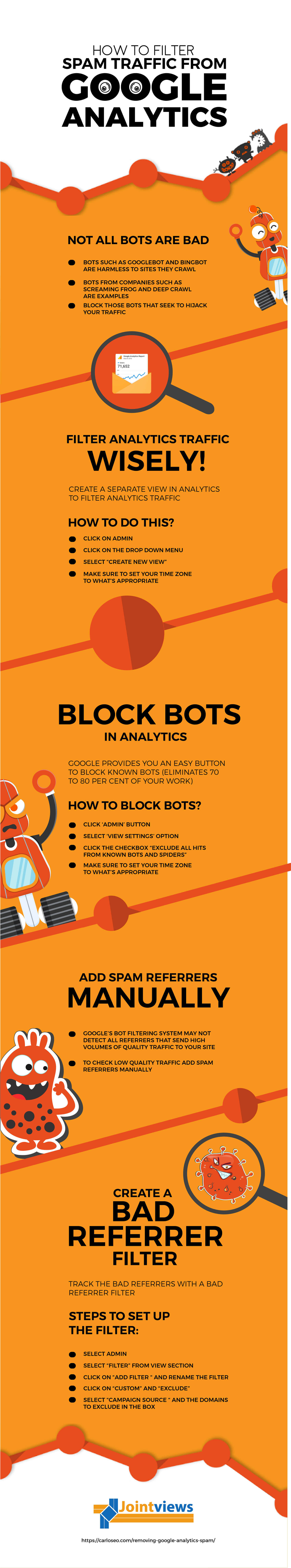 How-to-Filter-Spam-Traffic-From-Google-Analytics-infographic-plaza