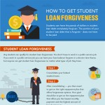 How-to-Get-Student-Loan-Forgiveness-infographic-plaza