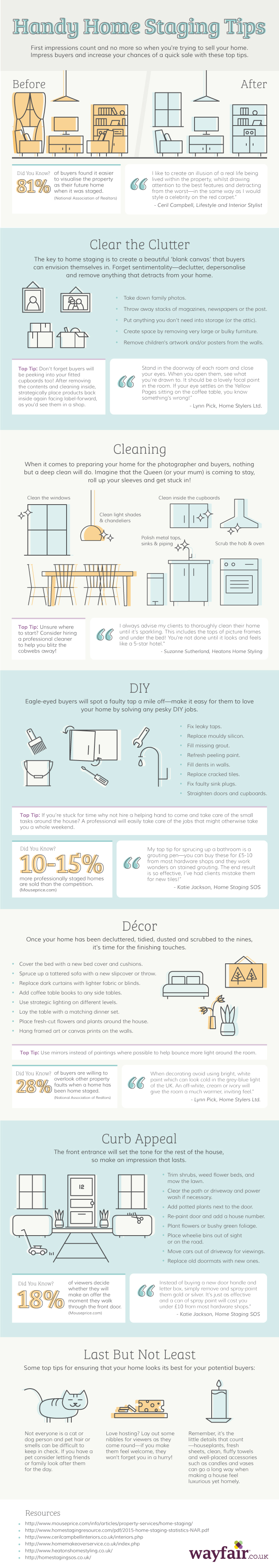 How to Sell Your Property Fast With Home Staging-infographic-plaza