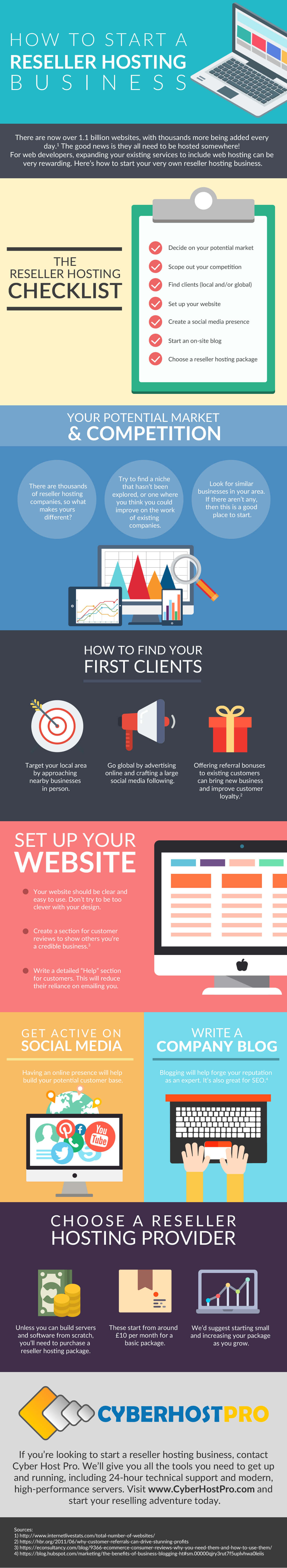 How-to-Start-the-World's-Best-Reseller-Hosting-Business-infographic-plaza