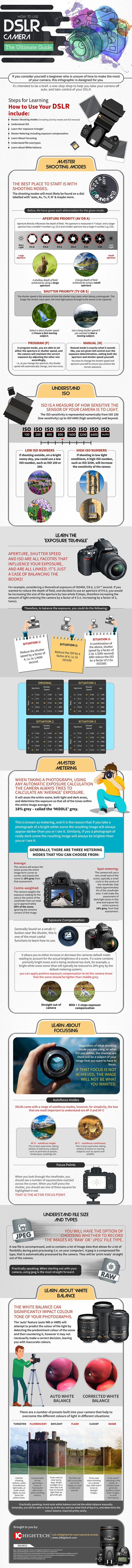 How-to-Use-DSLR-Camera-cheat-sheet-infographic-plaza
