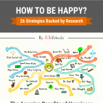 How-to-be-happy-infographic-plaza