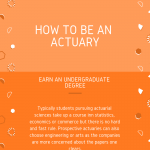 How-to-become-an-Actuary-infographic-plaza
