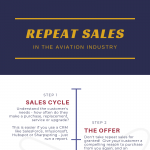 How-to-earn-Repeat-Sales-in-the-Aviation-Industry