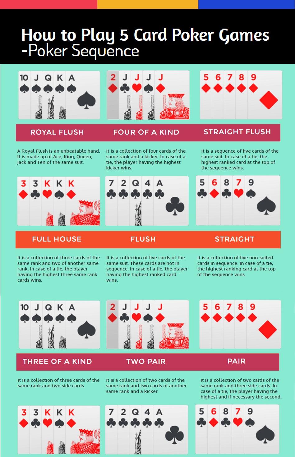 Straight Poker Rules