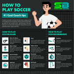 How-to-play-soccer-Soccer-Blade-Infographic-plaza
