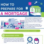 How-to-prepare-for-a-mortgage-V2-01