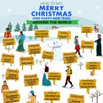 How-to-say-Merry-Christmas-around-the-world-infographic-plaza
