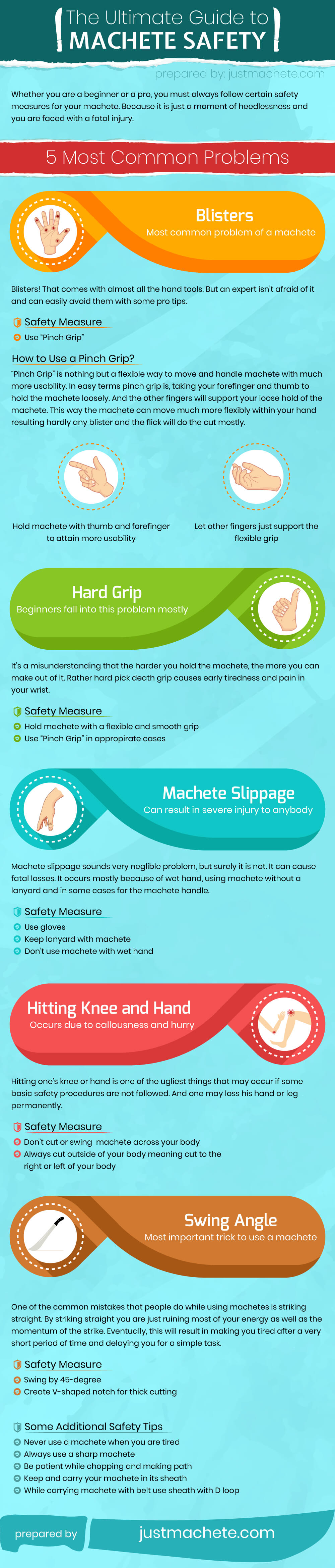 How-to-use-a-machete-safely-infogrpahic-plaza