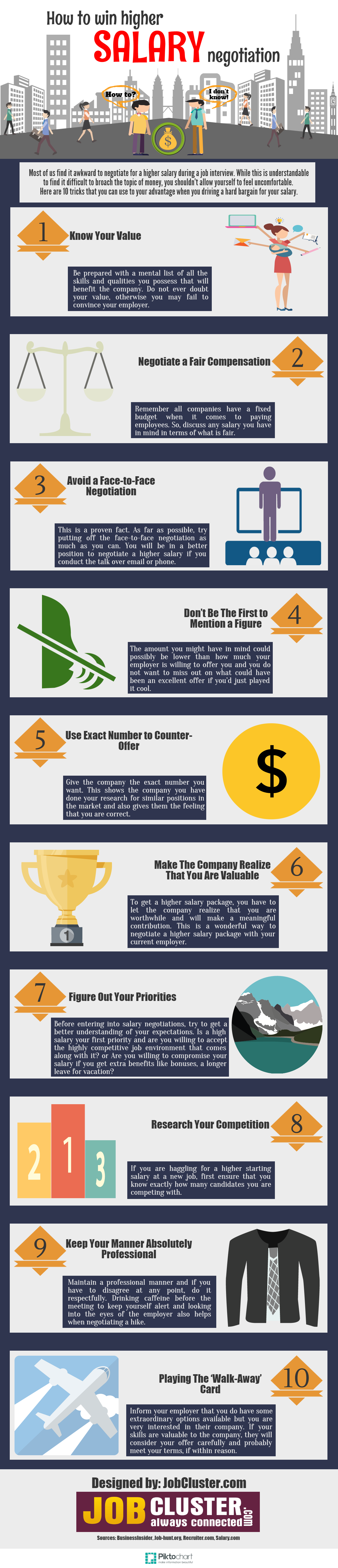 How-to-win-salary-negotiation-infographic-plaza
