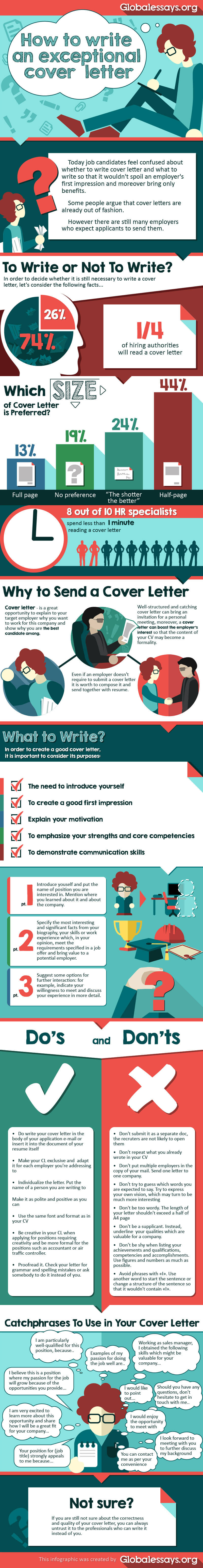 How To Write An Exceptional Cover Letter InfographicThe Savvy