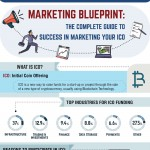 ICO-Marketing-Infographic-plaza