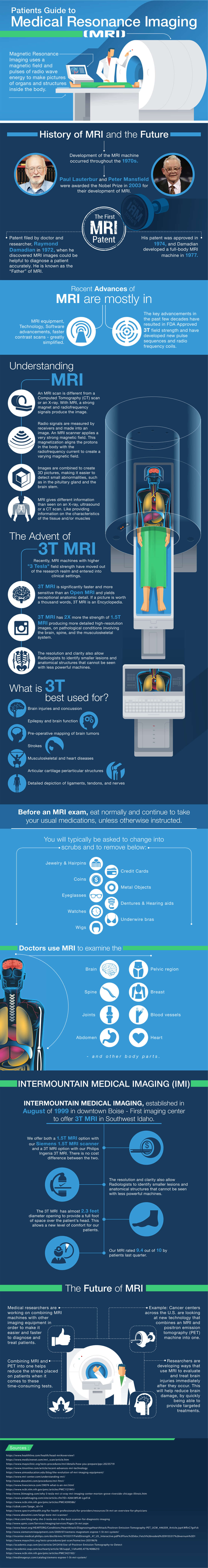 IMI_Patients-Guide-to-Medical_IGDT-infographic