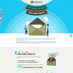 INDISPENSABLE-WELCOME-EMAIL-infographic-plaza