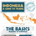 INDONESIA-travel-guide-infographic-plaza