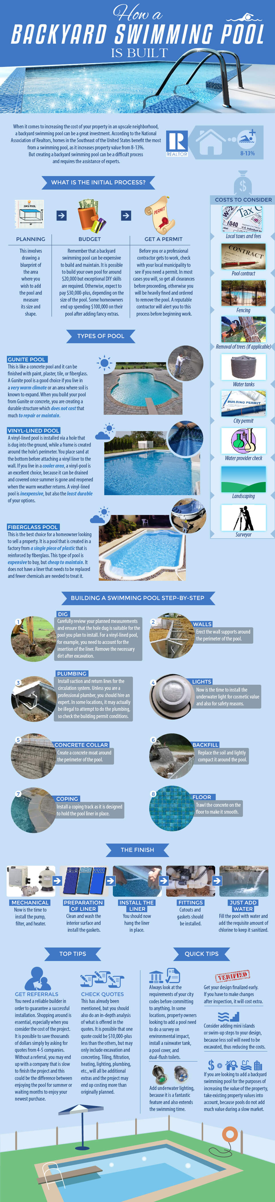 INFOGRAPHIC-how-a-backyard-pool-is-built