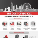 ISO-9001-Certification-Cost-infographic-plaza