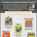 IT-Infrastructure-Considerations-infographic-plaza