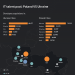 IT-talent-pool-poland-ukraine-infographic-plaza