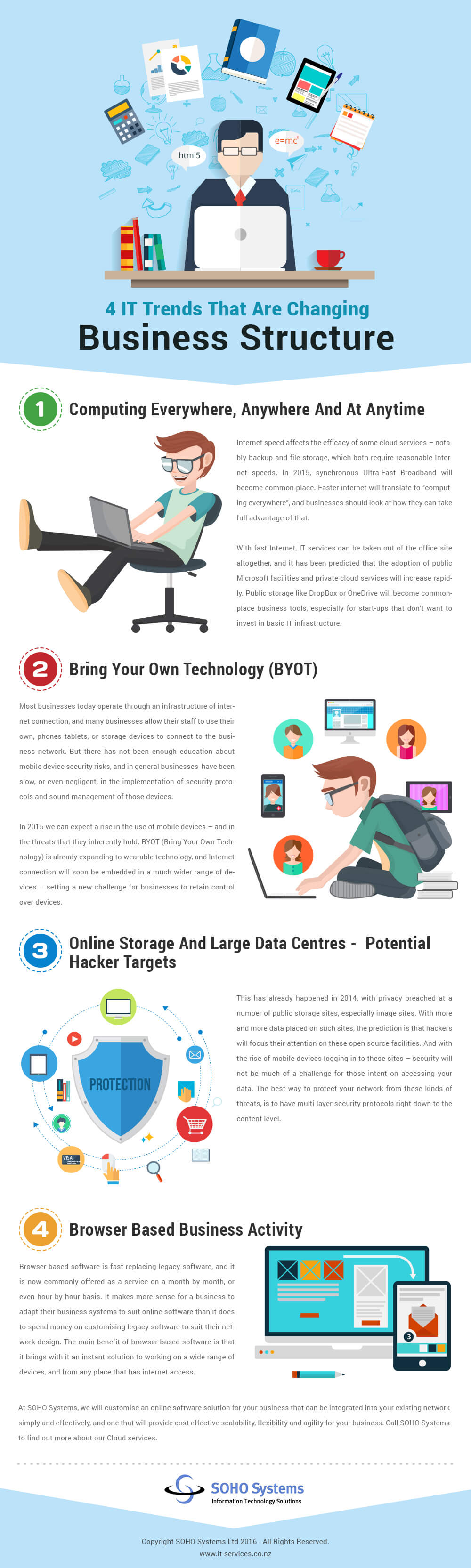 IT-trends-changing-business-structure-infographic-plaza