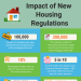 Impact-of-New-Housing-Regulations-Canada-infographic-plaza
