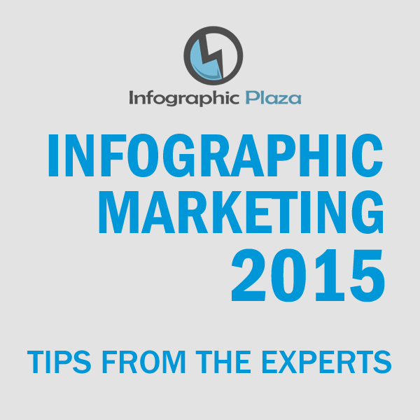Infographic Marketing 2015 Infographic Plaza