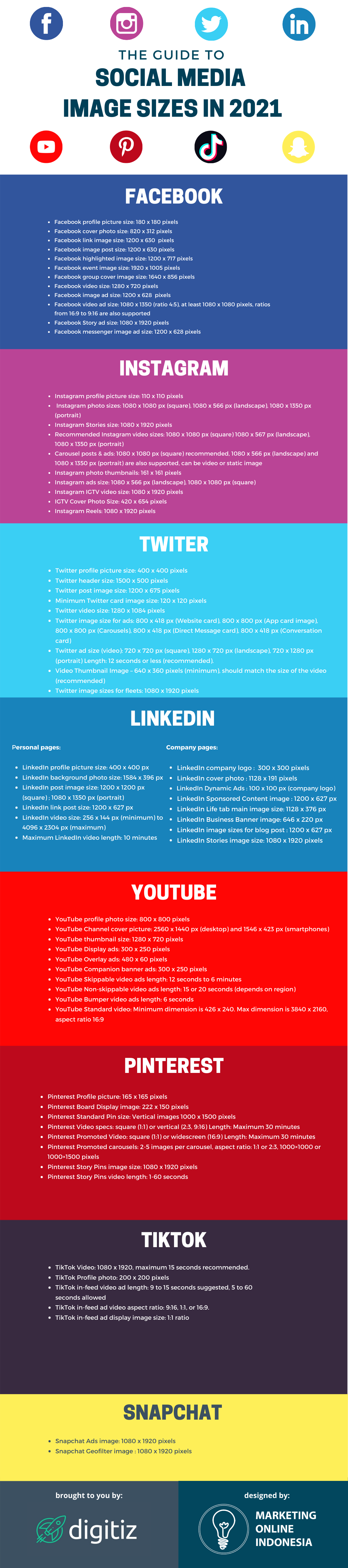 Infographic-Social-Media-Image-Size-Guide-English-infographic-plaza