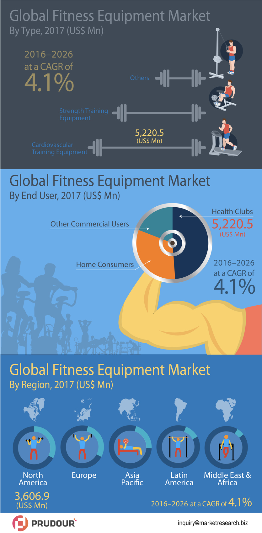 Infographics-Image_Global-Fitness-Equipment-Market-infographic - plaza