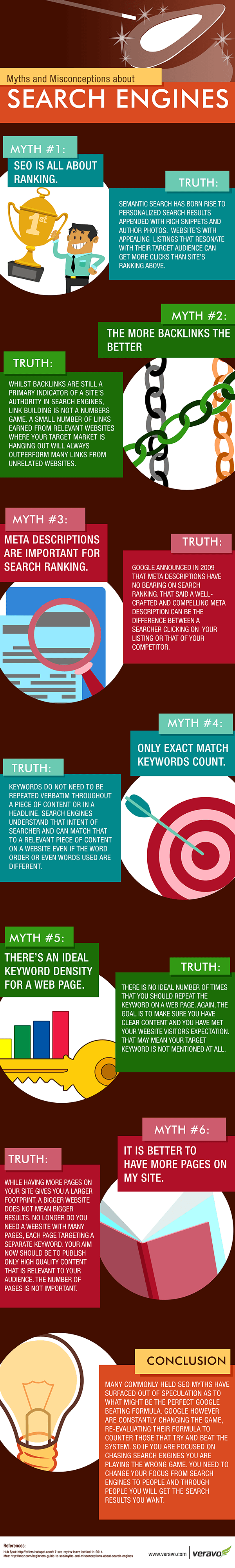 Infographics-SEO-Myths