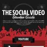 Inforgraphic_Social_Video_Starter_Guide-infographic-plaza
