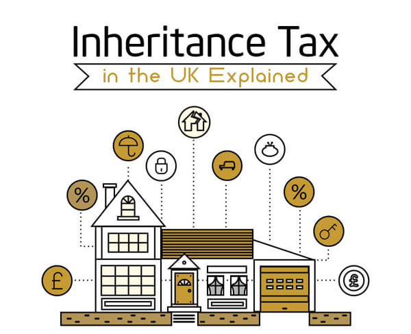 inheritance-tax-in-the-uk-infographic-plaza-thumb