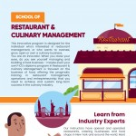 International-Culinary-Education-infographic-plaza