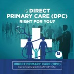 Is-Direct-Primary-Care-Right-For-You-INFOGRAPHIC